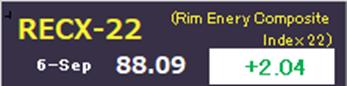 RECX-22(リムエネルギー総合指数)