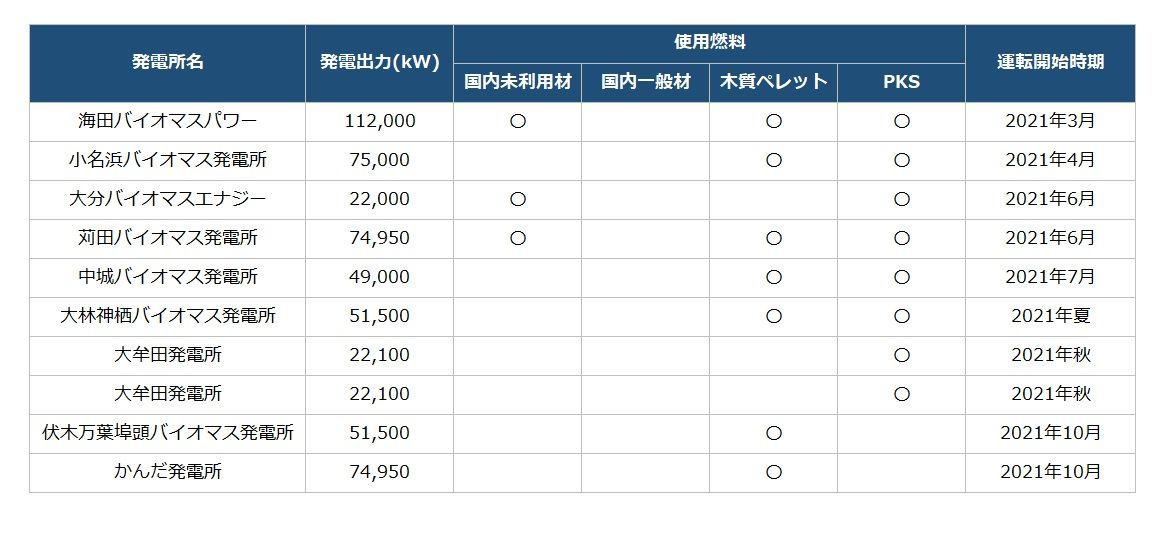 バイオ発電所.jpg