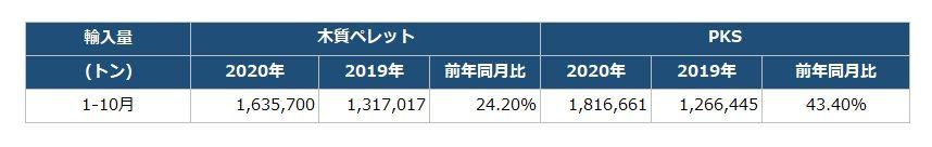 バイオ輸入.jpg